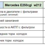 Цена ТО Mercedes E250 w212
